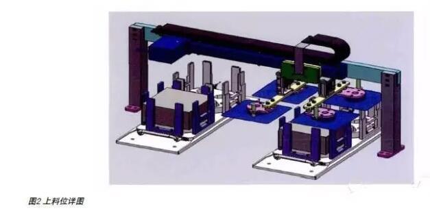 太阳能硅片上下料实现自动化