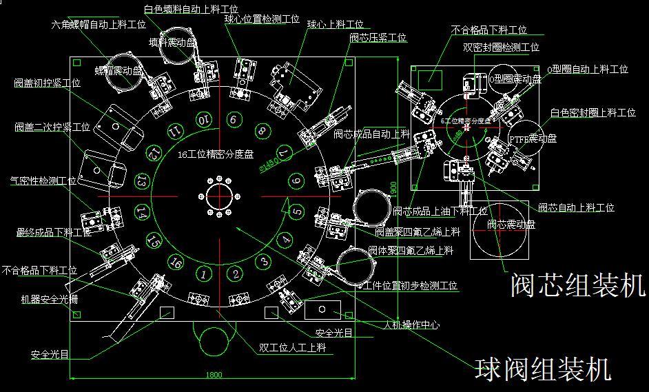 球阀自动组装机(全自动装配生产线)